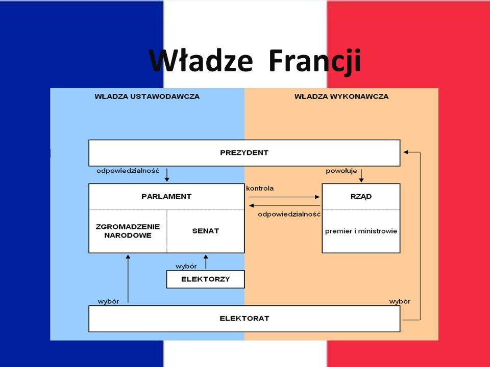 Władze Francji