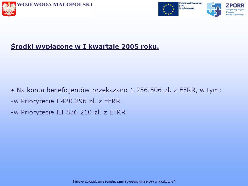 [ Biuro Zarządzania Funduszami Europejskimi MUW w Krakowie ] Środki wypłacone w I kwartale 2005 roku.