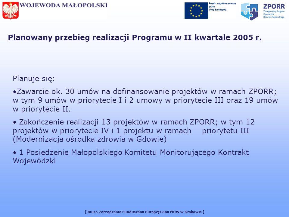 [ Biuro Zarządzania Funduszami Europejskimi MUW w Krakowie ] Planowany przebieg realizacji Programu w II kwartale 2005 r.