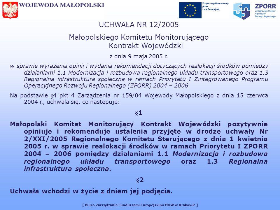 [ Biuro Zarządzania Funduszami Europejskimi MUW w Krakowie ] UCHWAŁA NR 12/2005 Małopolskiego Komitetu Monitorującego Kontrakt Wojewódzki z dnia 9 maja 2005 r.