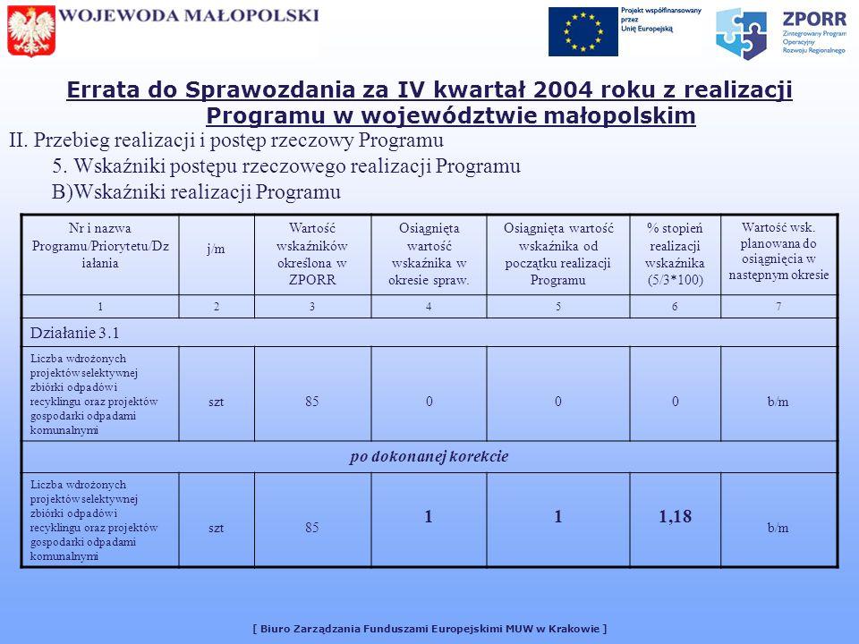 [ Biuro Zarządzania Funduszami Europejskimi MUW w Krakowie ] Errata do Sprawozdania za IV kwartał 2004 roku z realizacji Programu w województwie małopolskim II.