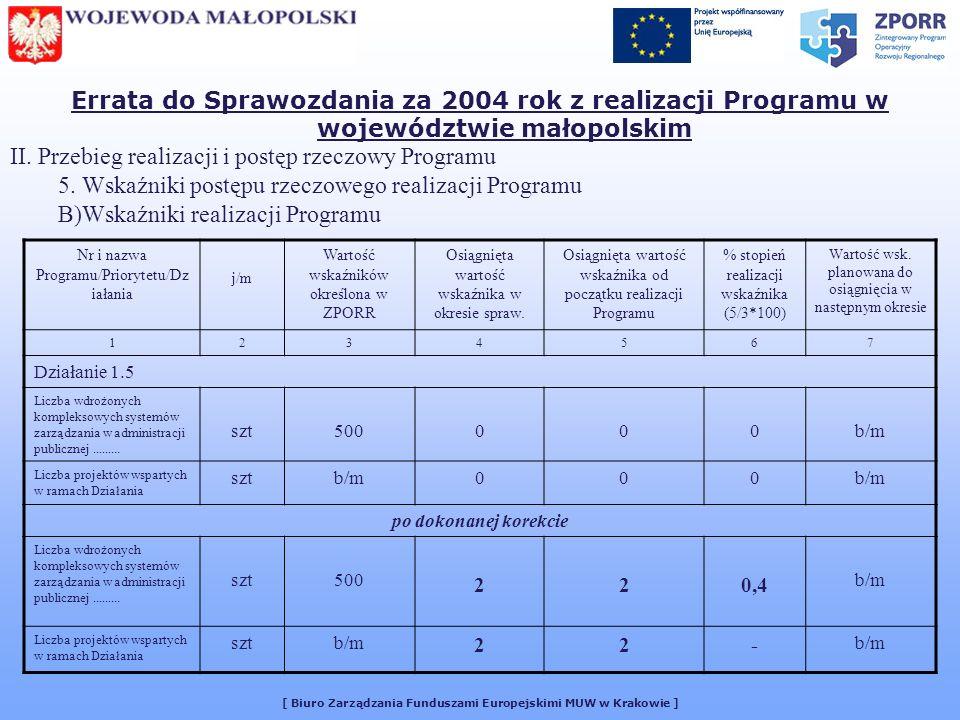 [ Biuro Zarządzania Funduszami Europejskimi MUW w Krakowie ] Errata do Sprawozdania za 2004 rok z realizacji Programu w województwie małopolskim II.