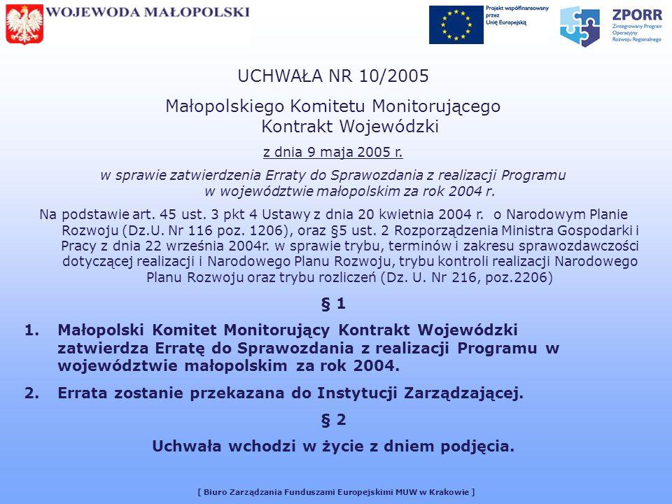 [ Biuro Zarządzania Funduszami Europejskimi MUW w Krakowie ] UCHWAŁA NR 10/2005 Małopolskiego Komitetu Monitorującego Kontrakt Wojewódzki z dnia 9 maja 2005 r.