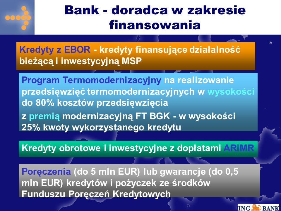 Kredyty z EBOR - kredyty finansujące działalność bieżącą i inwestycyjną MSP Bank - doradca w zakresie finansowania Program Termomodernizacyjny na realizowanie przedsięwzięć termomodernizacyjnych w wysokości do 80% kosztów przedsięwzięcia z premią modernizacyjną FT BGK - w wysokości 25% kwoty wykorzystanego kredytu Kredyty obrotowe i inwestycyjne z dopłatami ARiMR Poręczenia (do 5 mln EUR) lub gwarancje (do 0,5 mln EUR) kredytów i pożyczek ze środków Funduszu Poręczeń Kredytowych