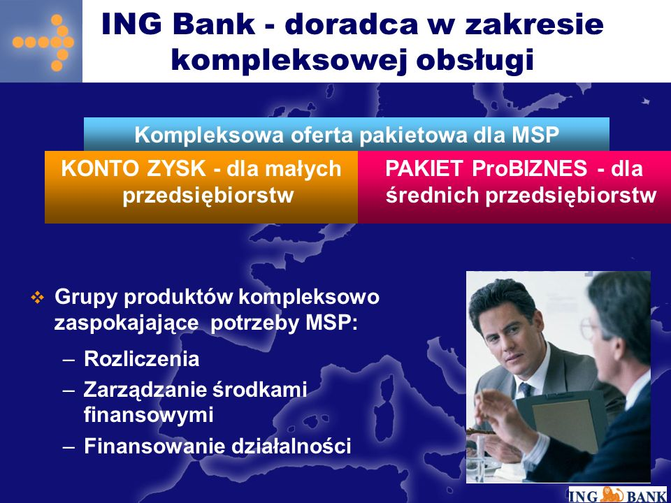 ING Bank - doradca w zakresie kompleksowej obsługi KONTO ZYSK - dla małych przedsiębiorstw PAKIET ProBIZNES - dla średnich przedsiębiorstw Kompleksowa oferta pakietowa dla MSP Grupy produktów kompleksowo zaspokajające potrzeby MSP: –Rozliczenia –Zarządzanie środkami finansowymi –Finansowanie działalności