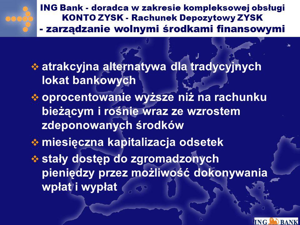 atrakcyjna alternatywa dla tradycyjnych lokat bankowych oprocentowanie wyższe niż na rachunku bieżącym i rośnie wraz ze wzrostem zdeponowanych środków miesięczna kapitalizacja odsetek stały dostęp do zgromadzonych pieniędzy przez możliwość dokonywania wpłat i wypłat ING Bank - doradca w zakresie kompleksowej obsługi KONTO ZYSK - Rachunek Depozytowy ZYSK - zarządzanie wolnymi środkami finansowymi