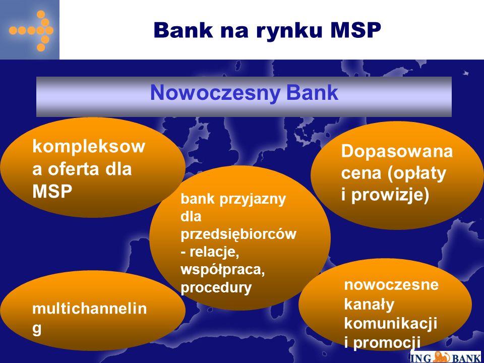 Bank na rynku MSP Nowoczesny Bank bank przyjazny dla przedsiębiorców - relacje, współpraca, procedury kompleksow a oferta dla MSP multichannelin g nowoczesne kanały komunikacji i promocji Dopasowana cena (opłaty i prowizje)