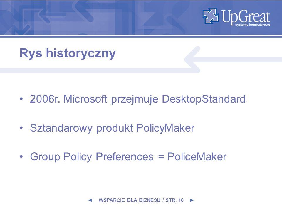 Rys historyczny WSPARCIE DLA BIZNESU / STR. 10 2006r. Microsoft przejmuje DesktopStandard Sztandarowy produkt PolicyMaker Group Policy Preferences = P