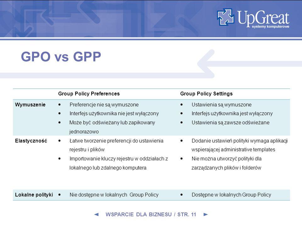 GPO vs GPP WSPARCIE DLA BIZNESU / STR. 11 Group Policy PreferencesGroup Policy Settings Wymuszenie Preferencje nie są wymuszone Interfejs użytkownika