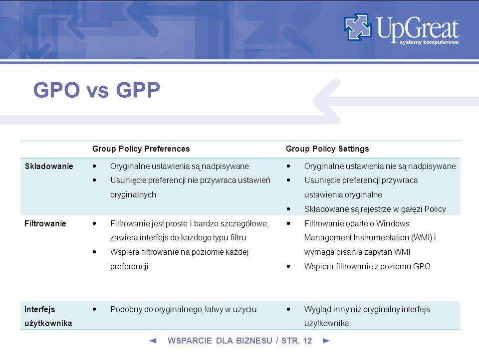 GPO vs GPP WSPARCIE DLA BIZNESU / STR. 12 Group Policy PreferencesGroup Policy Settings Składowanie Oryginalne ustawienia są nadpisywane Usunięcie pre