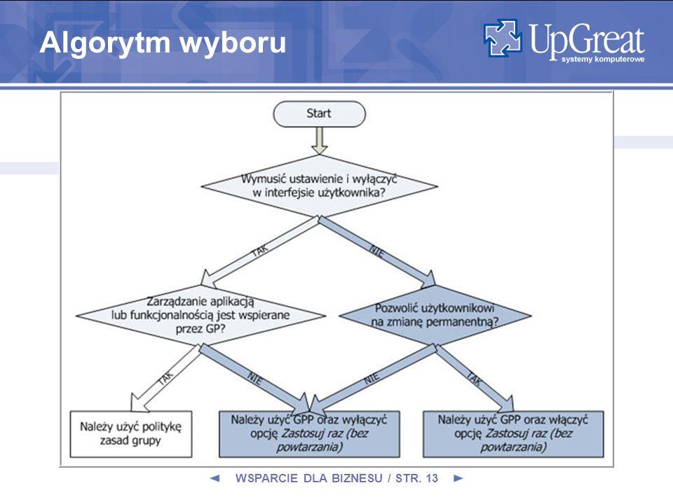 WSPARCIE DLA BIZNESU / STR. 13 Algorytm wyboru