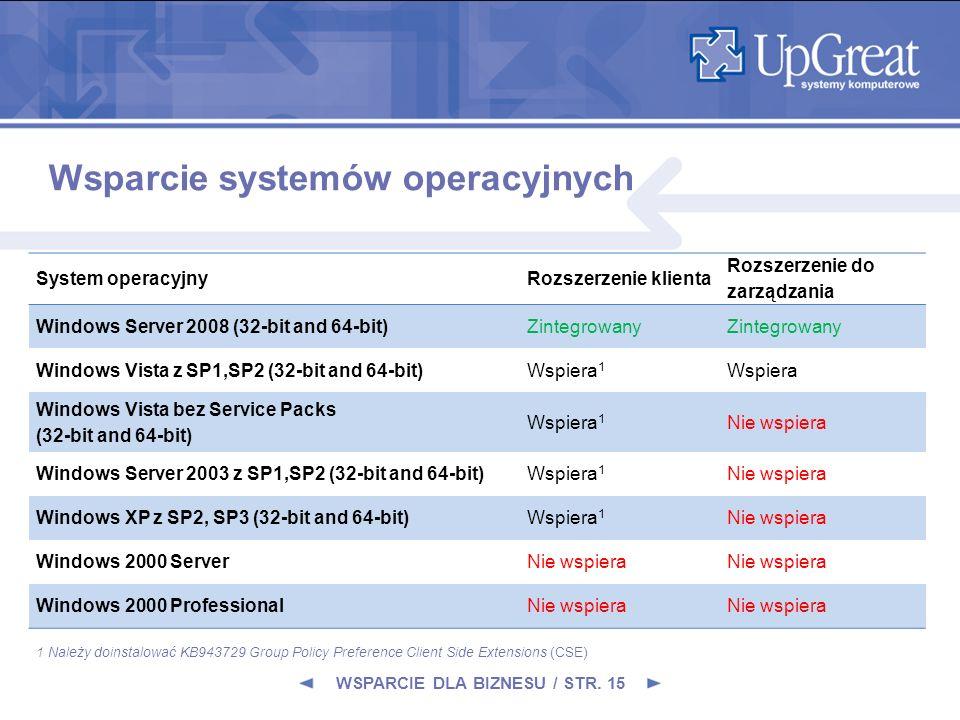 WSPARCIE DLA BIZNESU / STR. 15 System operacyjnyRozszerzenie klienta Rozszerzenie do zarządzania Windows Server 2008 (32-bit and 64-bit)Zintegrowany W