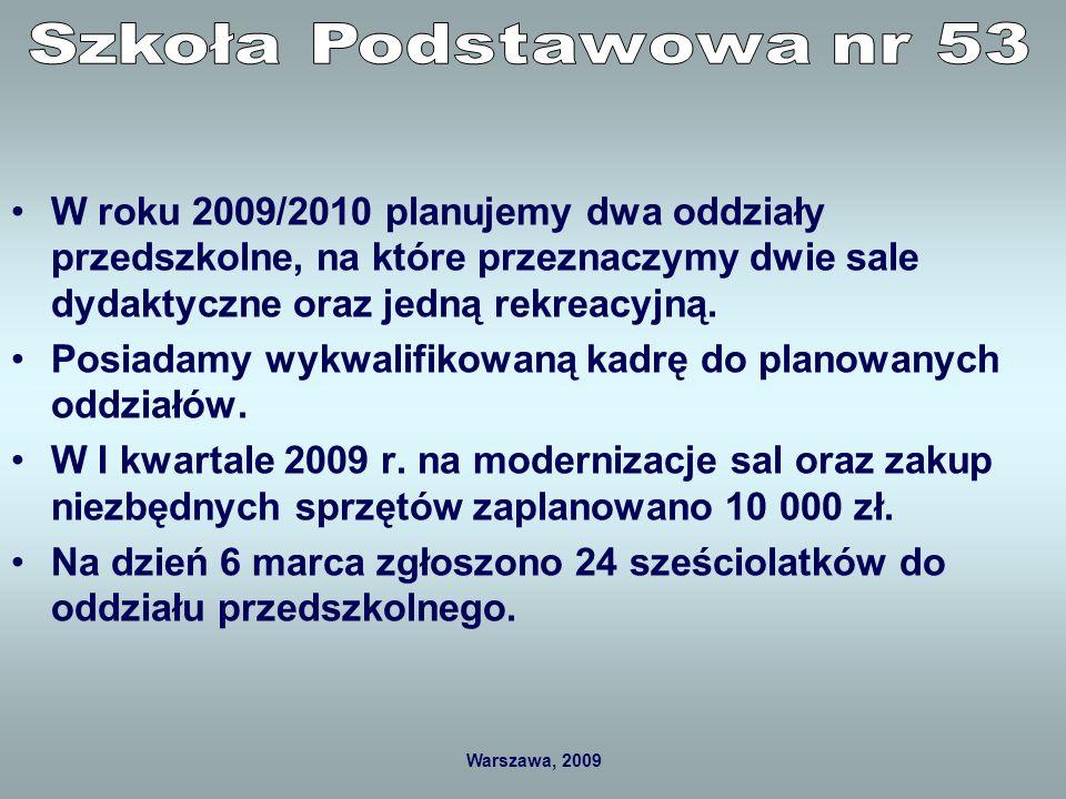 Warszawa, 2009 W roku 2009/2010 planujemy dwa oddziały przedszkolne, na które przeznaczymy dwie sale dydaktyczne oraz jedną rekreacyjną.