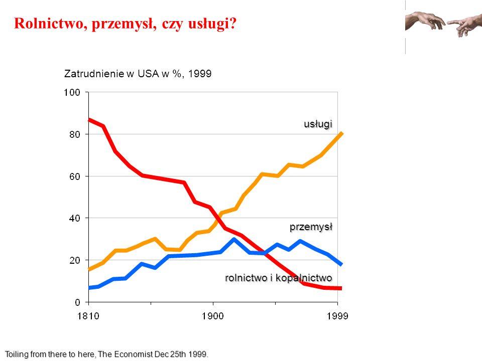 Rolnictwo, przemysł, czy usługi? Zatrudnienie w USA w %, 1999usługiprzemysł rolnictwo i kopalnictwo Toiling from there to here, The Economist Dec 25th
