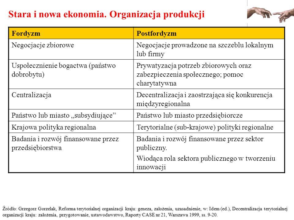 Stara i nowa ekonomia. Organizacja produkcji FordyzmPostfordyzm Negocjacje zbioroweNegocjacje prowadzone na szczeblu lokalnym lub firmy Uspołecznienie