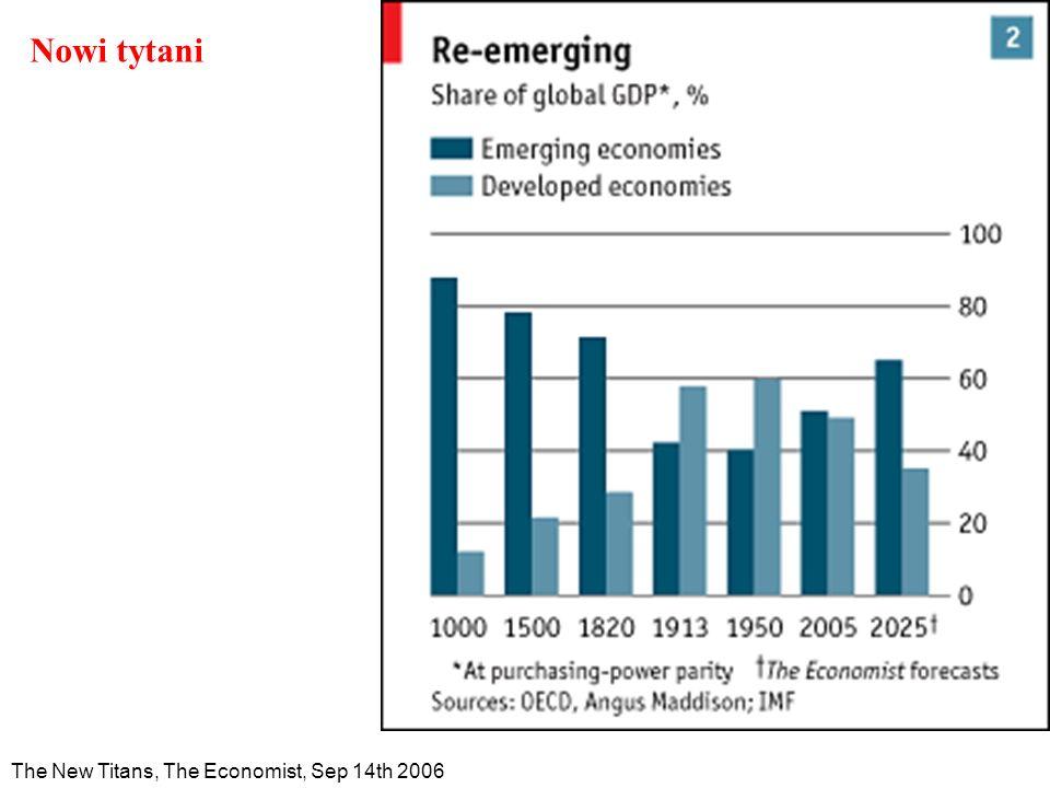 Nowi tytani The New Titans, The Economist, Sep 14th 2006
