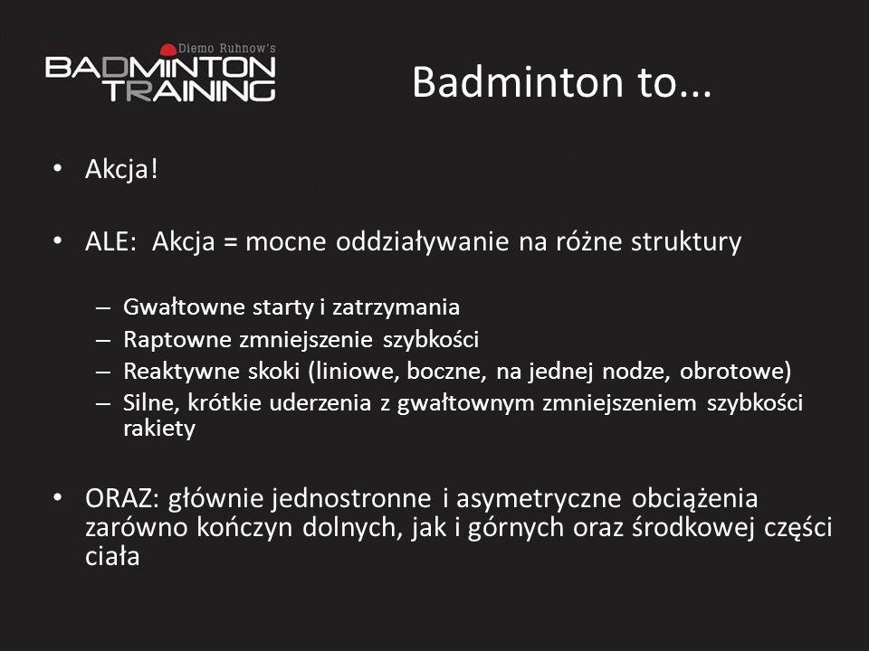 Badminton to... Akcja! ALE: Akcja = mocne oddziaływanie na różne struktury – Gwałtowne starty i zatrzymania – Raptowne zmniejszenie szybkości – Reakty