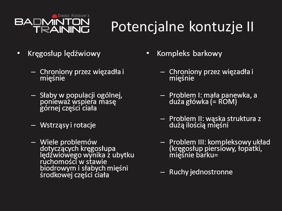 Potencjalne kontuzje II Kompleks barkowy – Chroniony przez więzadła i mięśnie – Problem I: mała panewka, a duża główka (= ROM) – Problem II: wąska str