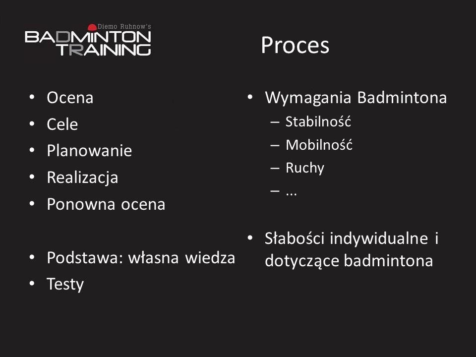 Proces Ocena Cele Planowanie Realizacja Ponowna ocena Podstawa: własna wiedza Testy Wymagania Badmintona – Stabilność – Mobilność – Ruchy –... Słabośc