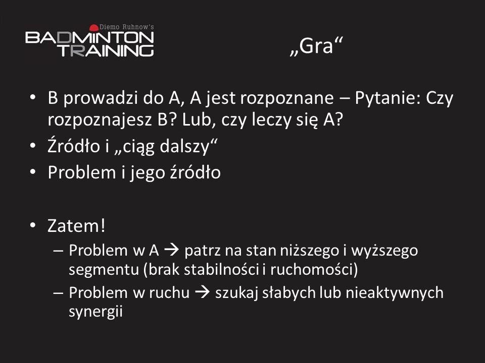 Gra B prowadzi do A, A jest rozpoznane – Pytanie: Czy rozpoznajesz B? Lub, czy leczy się A? Źródło i ciąg dalszy Problem i jego źródło Zatem! – Proble