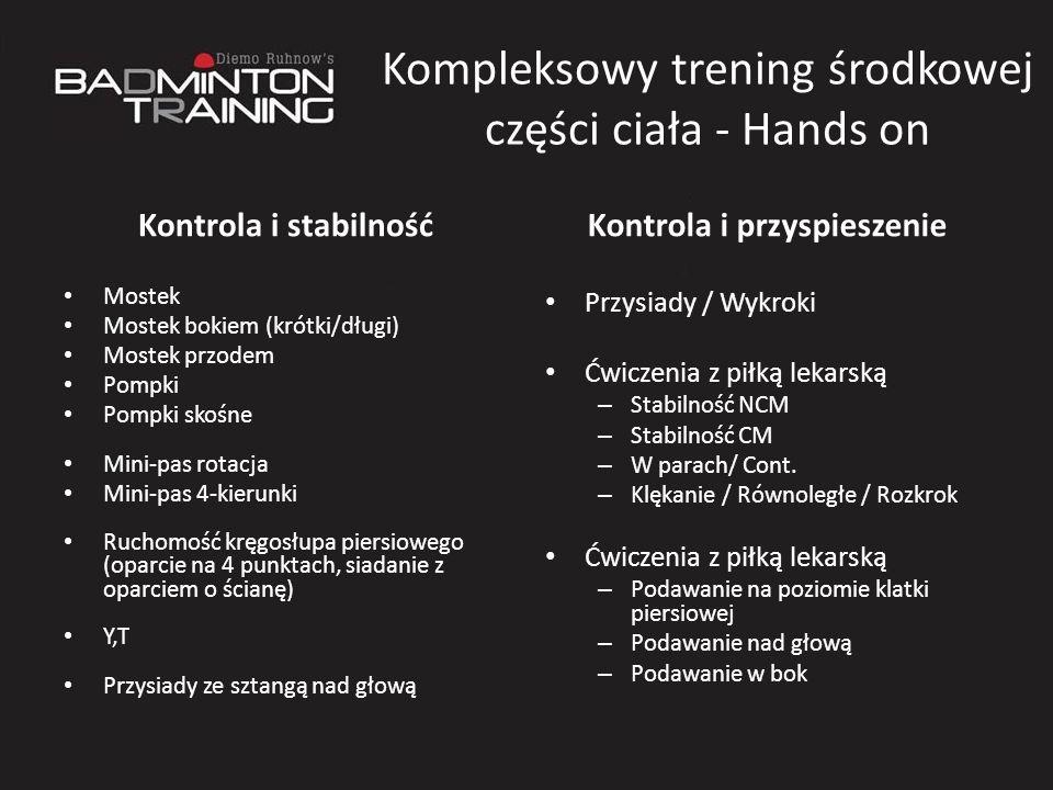 Kompleksowy trening środkowej części ciała - Hands on Kontrola i stabilność Mostek Mostek bokiem (krótki/długi) Mostek przodem Pompki Pompki skośne Mi
