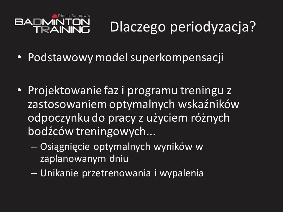 Dlaczego periodyzacja? Podstawowy model superkompensacji Projektowanie faz i programu treningu z zastosowaniem optymalnych wskaźników odpoczynku do pr