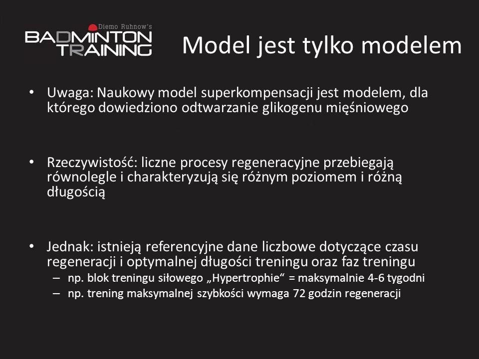 Model jest tylko modelem Uwaga: Naukowy model superkompensacji jest modelem, dla którego dowiedziono odtwarzanie glikogenu mięśniowego Rzeczywistość: