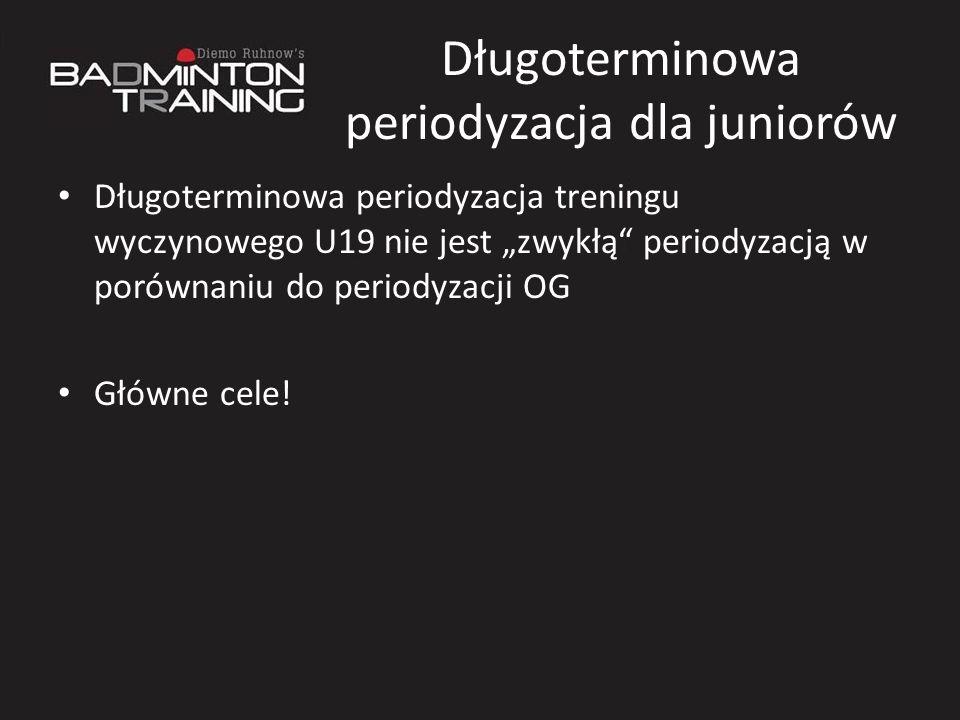 Długoterminowa periodyzacja dla juniorów Długoterminowa periodyzacja treningu wyczynowego U19 nie jest zwykłą periodyzacją w porównaniu do periodyzacj