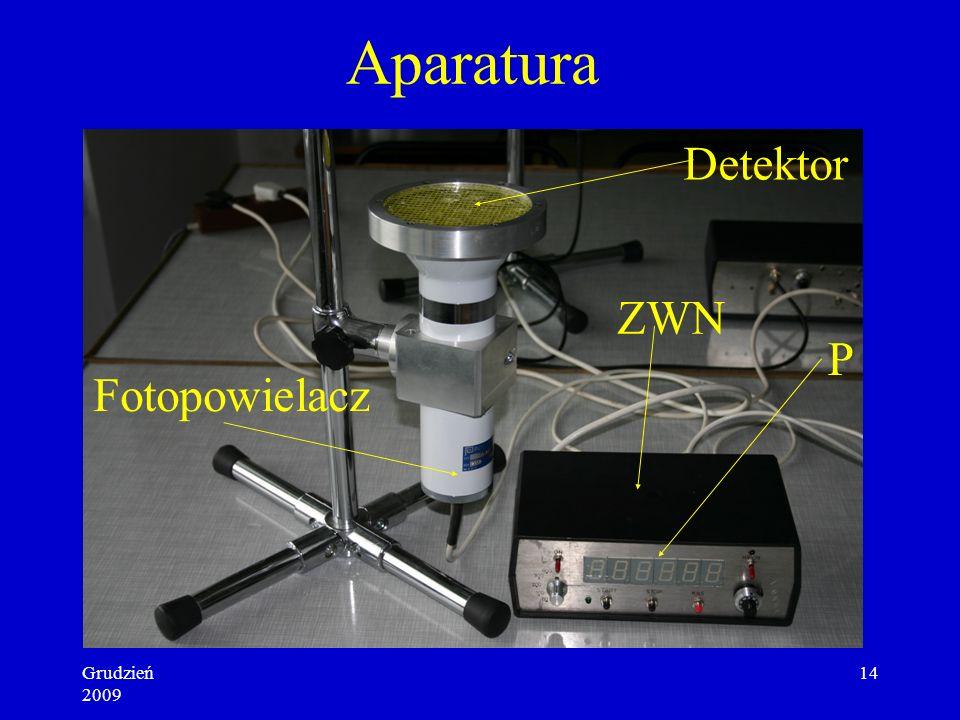 Grudzień 2009 13 Radon - element szeregu rozpadu promieniotwórczego uranu