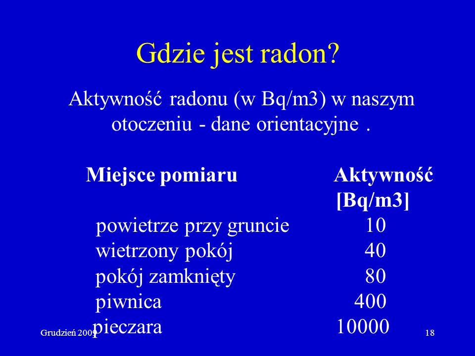 Radon symbol Rn, Z=86; bezbarwny i bezwonny gaz; główne źródło promieniowania jonizującego na Ziemi; izotopy 222 Rn, 220 Rn i 219 Rn; izotop 222 Rn i