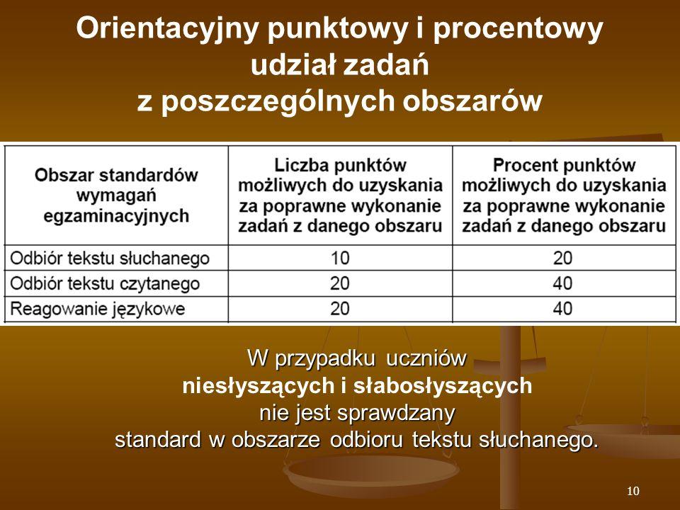 10 Orientacyjny punktowy i procentowy udział zadań z poszczególnych obszarów W przypadku uczniów niesłyszących i słabosłyszących nie jest sprawdzany standard w obszarze odbioru tekstu słuchanego.