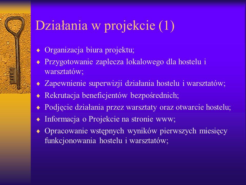 Działania w projekcie (1) Organizacja biura projektu; Przygotowanie zaplecza lokalowego dla hostelu i warsztatów; Zapewnienie superwizji działania hos