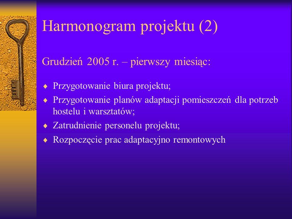 Harmonogram projektu (2) Grudzień 2005 r. – pierwszy miesiąc: Przygotowanie biura projektu; Przygotowanie planów adaptacji pomieszczeń dla potrzeb hos