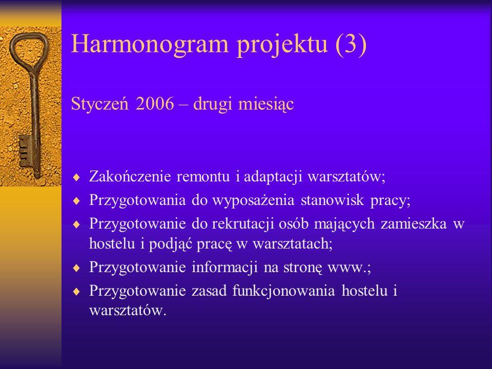 Harmonogram projektu (3) Styczeń 2006 – drugi miesiąc Zakończenie remontu i adaptacji warsztatów; Przygotowania do wyposażenia stanowisk pracy; Przygo