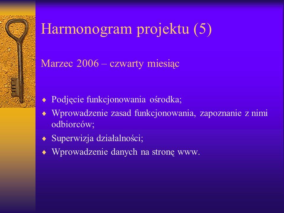 Harmonogram projektu (5) Marzec 2006 – czwarty miesiąc Podjęcie funkcjonowania ośrodka; Wprowadzenie zasad funkcjonowania, zapoznanie z nimi odbiorców