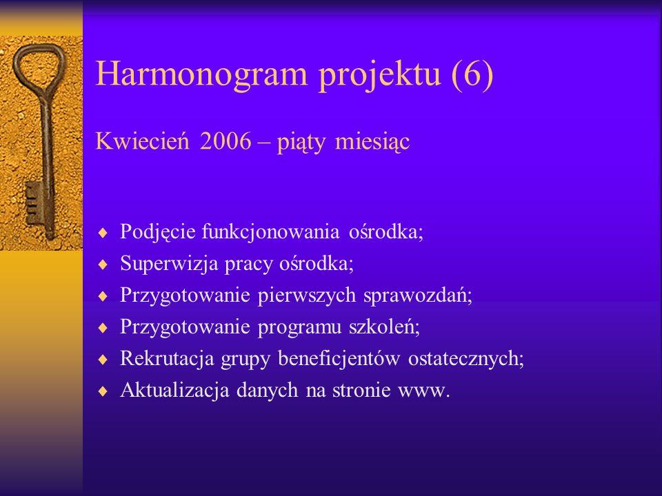 Harmonogram projektu (6) Kwiecień 2006 – piąty miesiąc Podjęcie funkcjonowania ośrodka; Superwizja pracy ośrodka; Przygotowanie pierwszych sprawozdań;