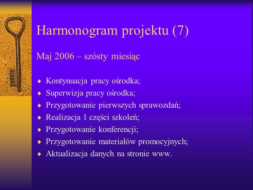 Harmonogram projektu (7) Maj 2006 – szósty miesiąc Kontynuacja pracy ośrodka; Superwizja pracy ośrodka; Przygotowanie pierwszych sprawozdań; Realizacj
