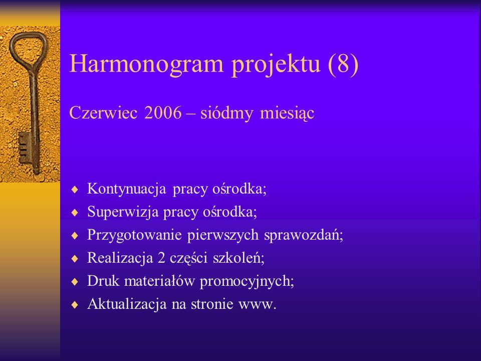 Harmonogram projektu (8) Czerwiec 2006 – siódmy miesiąc Kontynuacja pracy ośrodka; Superwizja pracy ośrodka; Przygotowanie pierwszych sprawozdań; Real