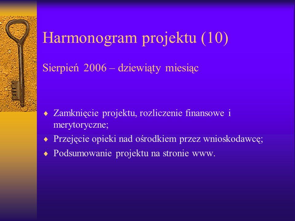 Harmonogram projektu (10) Sierpień 2006 – dziewiąty miesiąc Zamknięcie projektu, rozliczenie finansowe i merytoryczne; Przejęcie opieki nad ośrodkiem