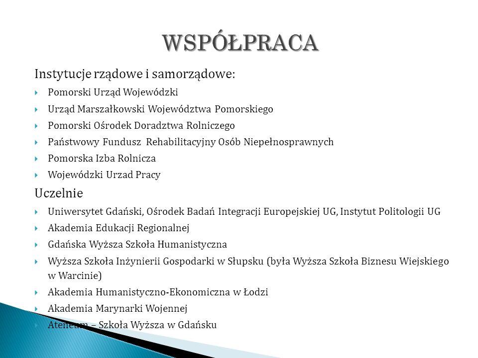 Instytucje rządowe i samorządowe: Pomorski Urząd Wojewódzki Urząd Marszałkowski Województwa Pomorskiego Pomorski Ośrodek Doradztwa Rolniczego Państwow