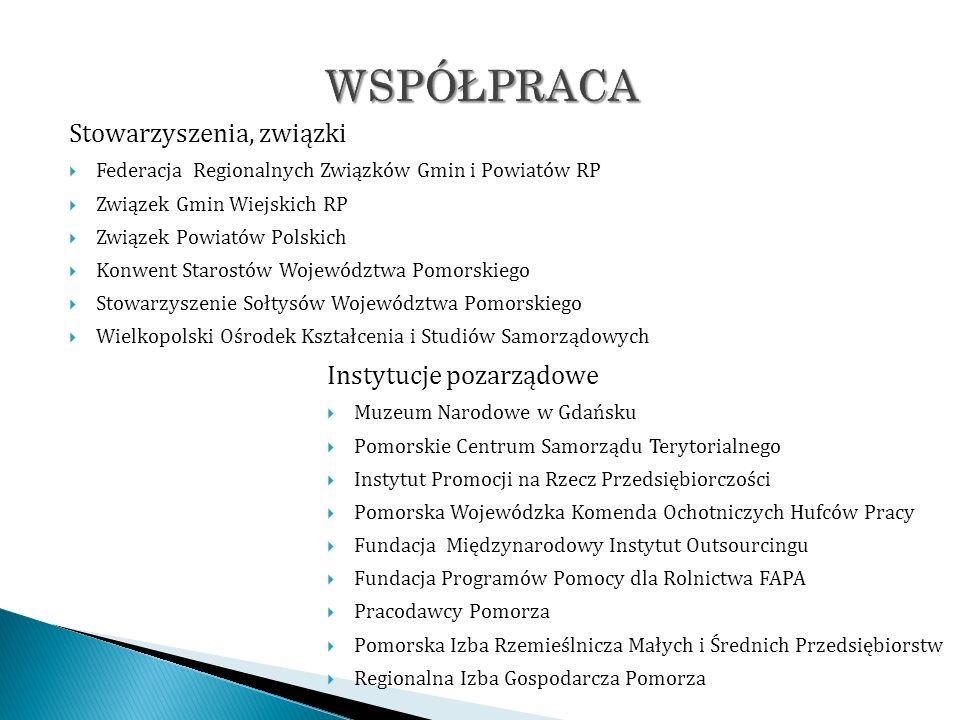 Stowarzyszenia, związki Federacja Regionalnych Związków Gmin i Powiatów RP Związek Gmin Wiejskich RP Związek Powiatów Polskich Konwent Starostów Wojew