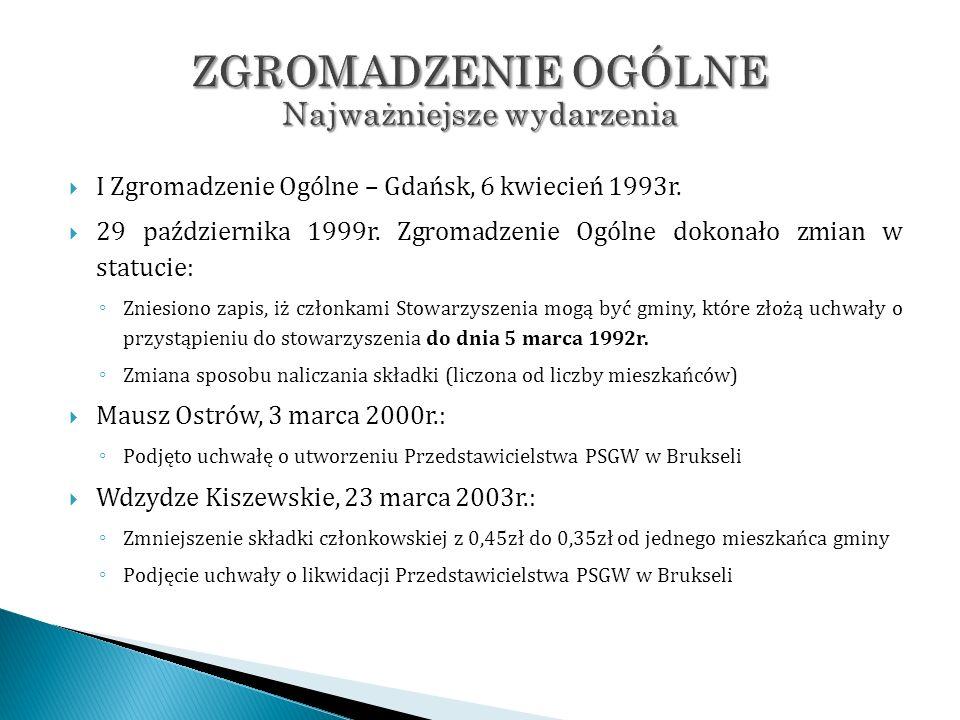 I Zgromadzenie Ogólne – Gdańsk, 6 kwiecień 1993r. 29 października 1999r. Zgromadzenie Ogólne dokonało zmian w statucie: Zniesiono zapis, iż członkami