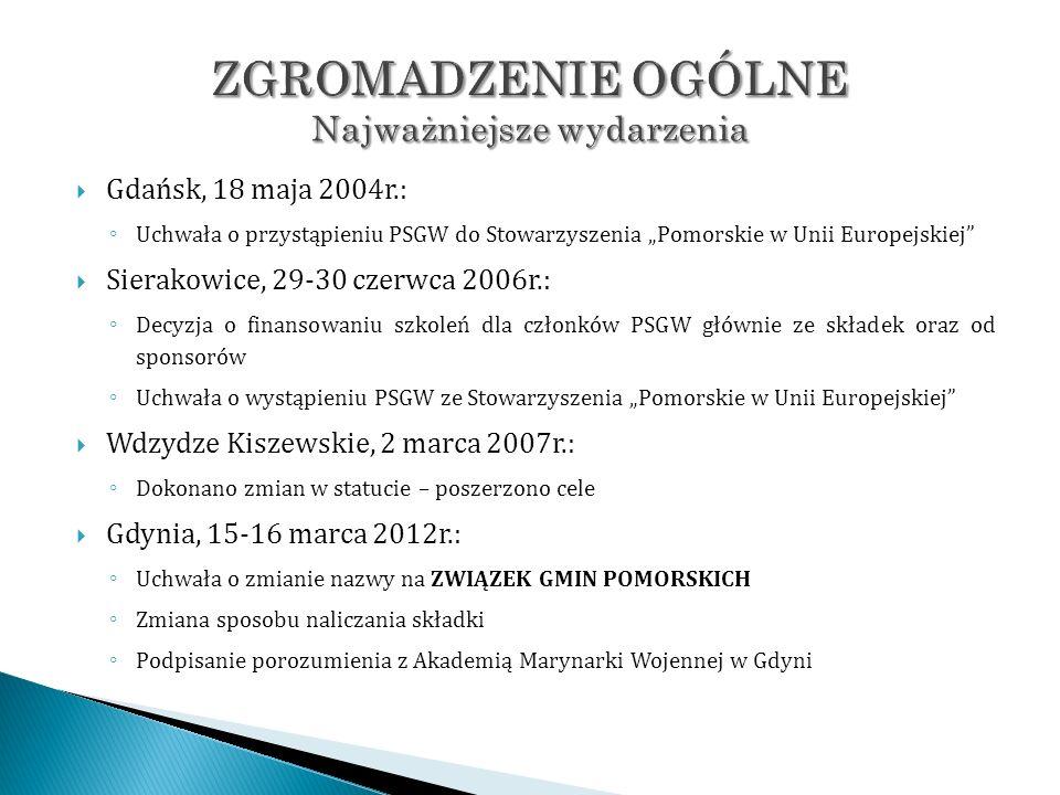 Gdańsk, 18 maja 2004r.: Uchwała o przystąpieniu PSGW do Stowarzyszenia Pomorskie w Unii Europejskiej Sierakowice, 29-30 czerwca 2006r.: Decyzja o fina