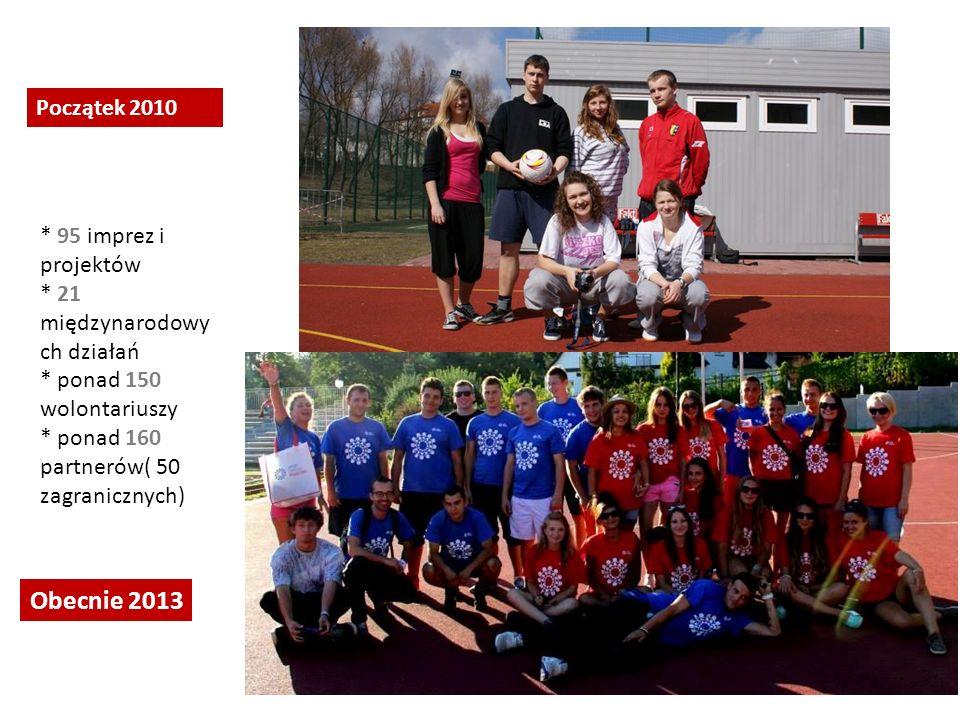 Początek 2010 Obecnie 2013 * 95 imprez i projektów * 21 międzynarodowy ch działań * ponad 150 wolontariuszy * ponad 160 partnerów( 50 zagranicznych)