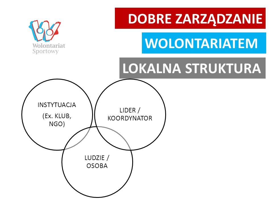 DOBRE ZARZĄDZANIE WOLONTARIATEM LOKALNA STRUKTURA INSTYTUACJA (Ex.