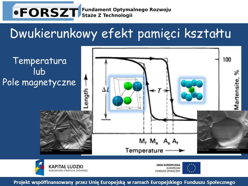 Projekt współfinansowany przez Unię Europejską w ramach Europejskiego Funduszu Społecznego Dwukierunkowy efekt pamięci kształtu Temperatura lub Pole m