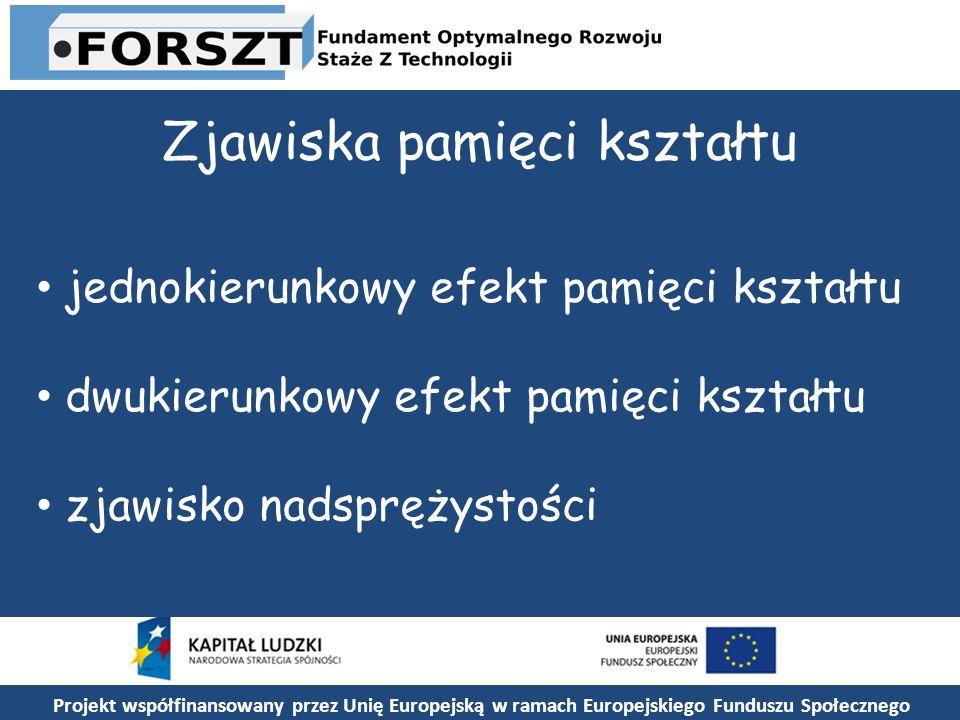 Projekt współfinansowany przez Unię Europejską w ramach Europejskiego Funduszu Społecznego Zjawiska pamięci kształtu jednokierunkowy efekt pamięci ksz