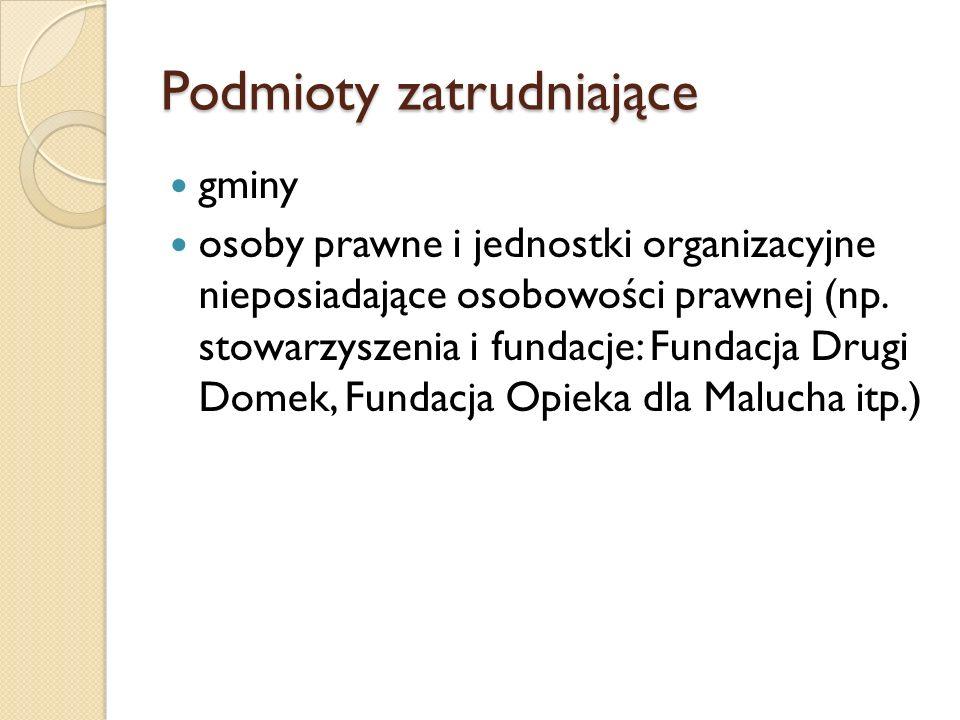 Podmioty zatrudniające gminy osoby prawne i jednostki organizacyjne nieposiadające osobowości prawnej (np. stowarzyszenia i fundacje: Fundacja Drugi D