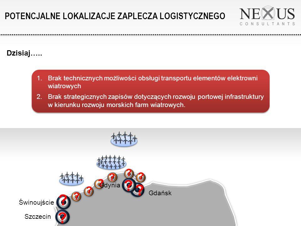 Dzisiaj….. POTENCJALNE LOKALIZACJE ZAPLECZA LOGISTYCZNEGO Świnoujście Szczecin Gdańsk Gdynia .