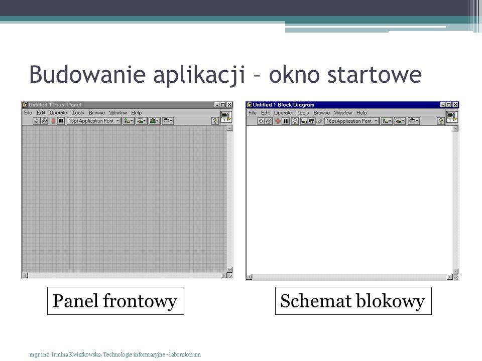 Budowanie aplikacji – okno startowe mgr inż. Irmina Kwiatkowska, Technologie informacyjne - laboratorium Panel frontowySchemat blokowy